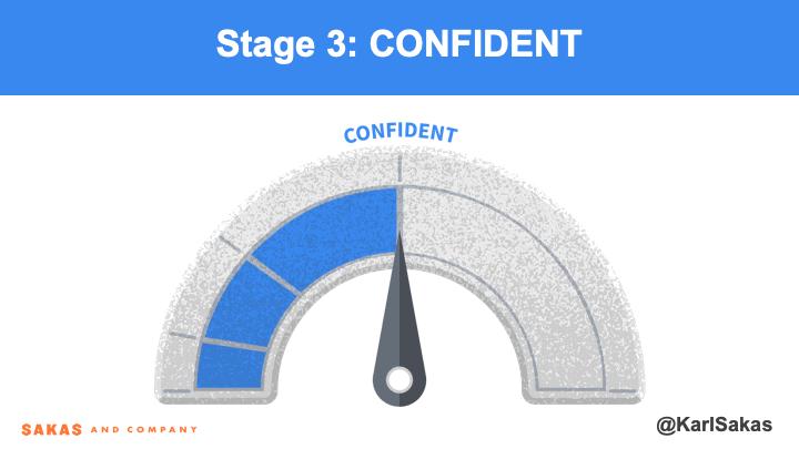 Stage 3: Confident